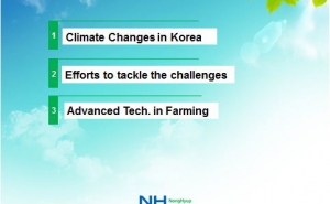 Submitted to the 19th Annual meeting of the Asian Farmers Group for Cooperation by Korea