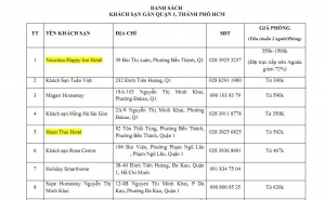 Danh sách các khách sạn gần quận 1- TP. Hồ Chí Minh